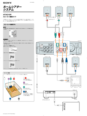 sony ht ct660 manual pdf