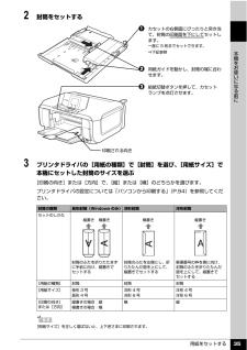 mp610 マニュアル