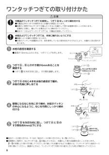 開閉器・遮断器 取扱説明書:日立産機システム
