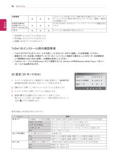 D2770P-PNの取扱説明書・マニュアル PDF ダウンロード [全28
